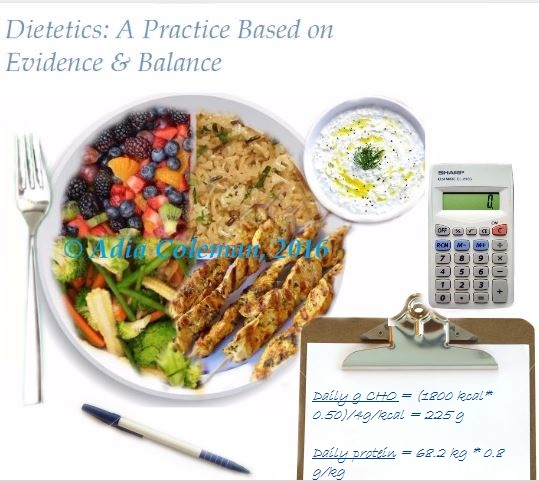Registered Dietitian, Nutritionist, Wellness Coach…Aren't They All theSame?